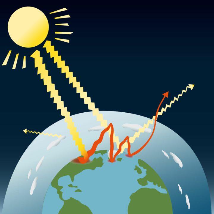 växthuseffekten, faktablad, växthuseffekt, global, uppvärmning