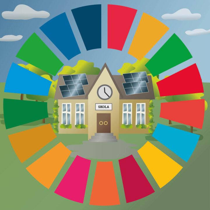 lhu, skola, globala, målen, lhu-bild