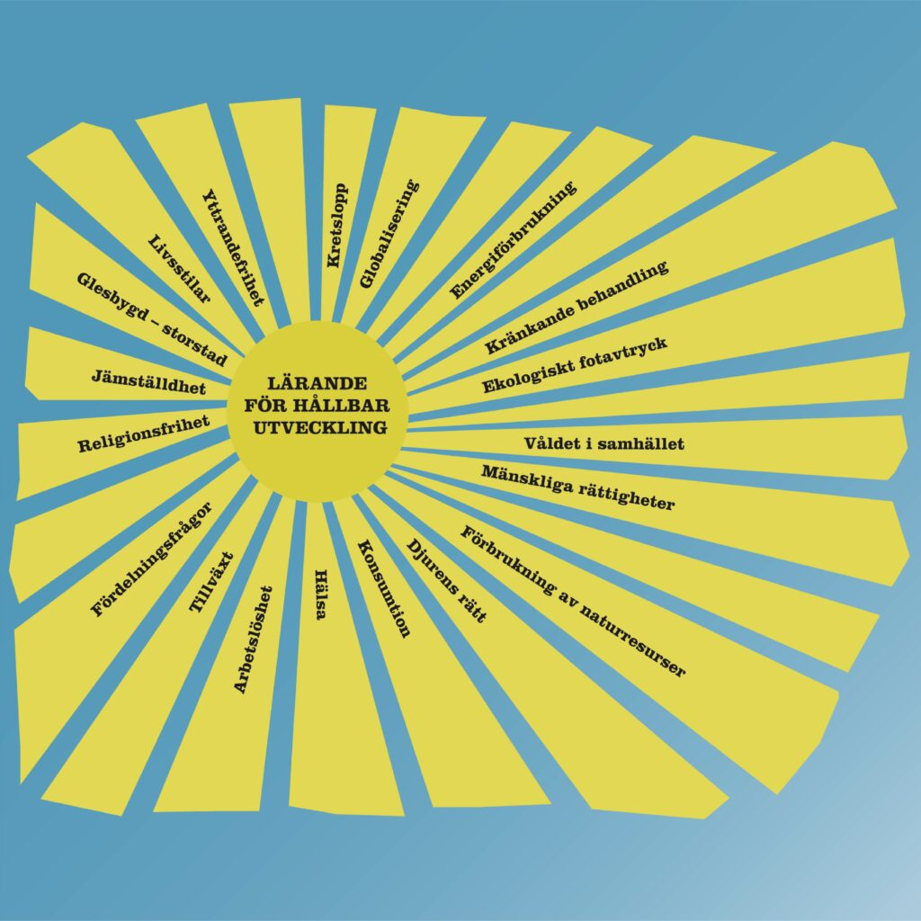 skola, lhu, lärande, hållbar, utveckling, sol, lhu-sol